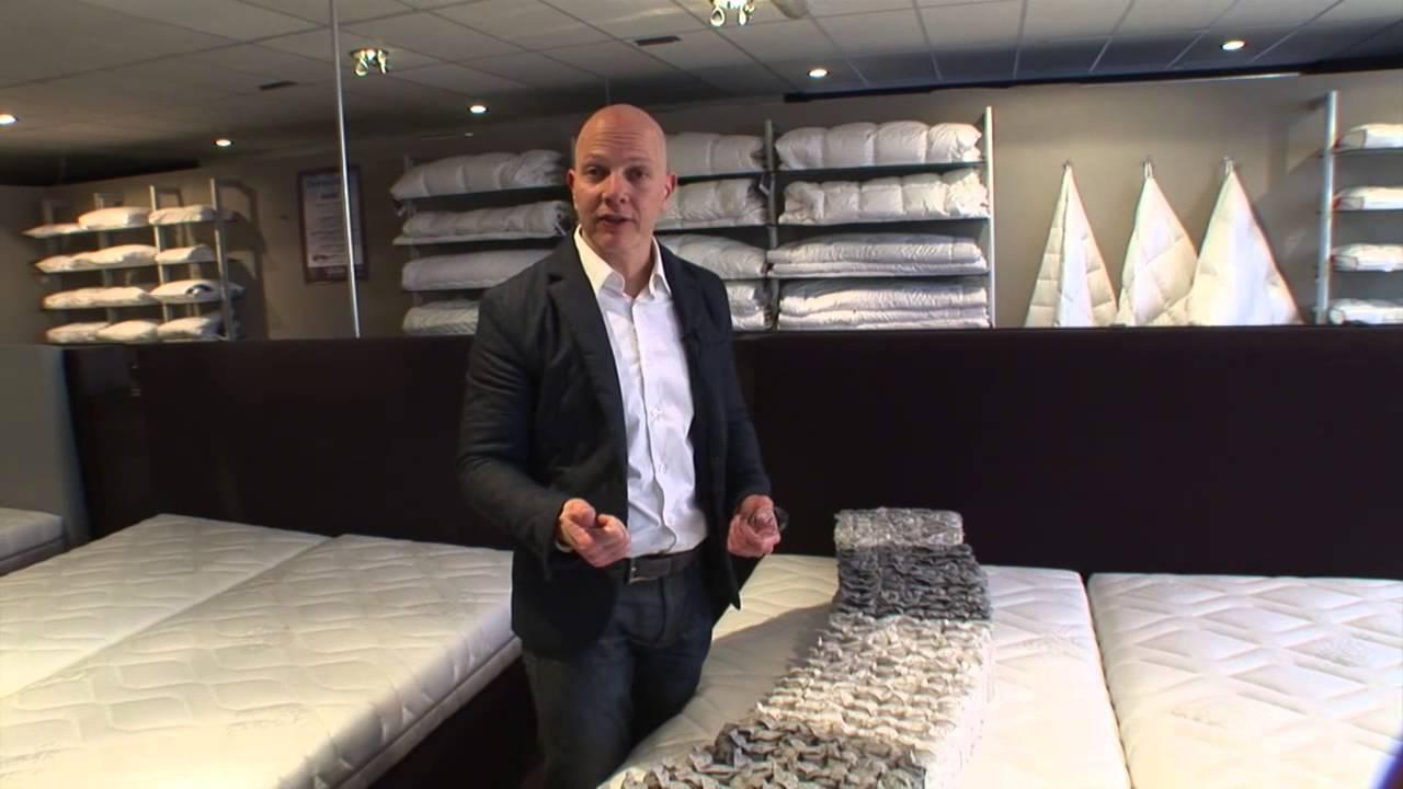 Welke soorten matrassen zijn er allemaal
