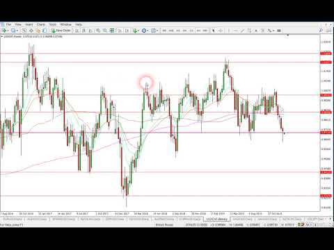 Video corsi trading forex