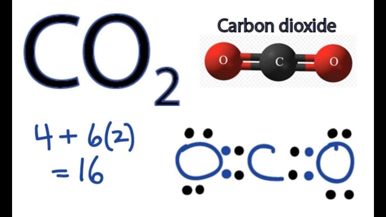 Video co2 lewis structure how to draw the dot structure for video co2 lewis structure how to draw the dot structure for carbon dioxide pooptronica Gallery