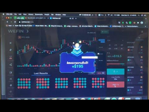 Elf btc tradingview