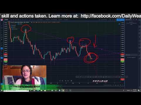 mp4 Tradingview Eur Aud, download Tradingview Eur Aud video klip Tradingview Eur Aud