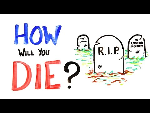 How Will You Die? (видео)