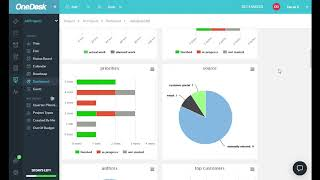 Creating, Using and Sharing Dashboards