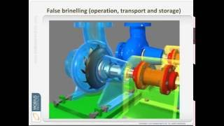 Vibration Analysis - Bearing Failure Analysis by Mobius Institute