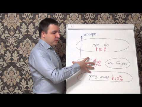 Признаки и причины финансового кризиса