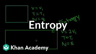 More on Entropy