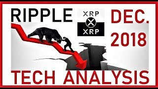 RIPPLE [XRP] ANALYSIS:  Short Term Outlook for Begining of Dec. 2018