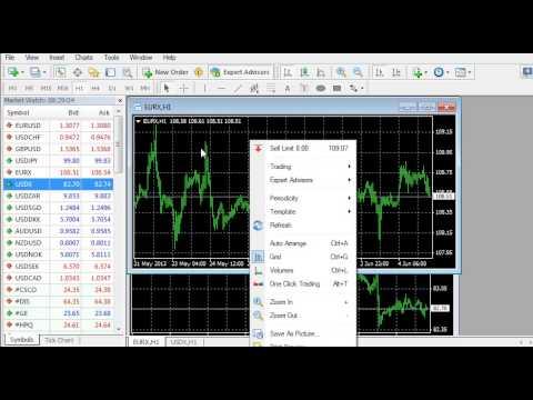 Esempio analisi tecnica forex