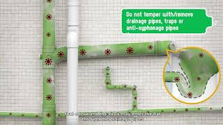 Why shouldn't the drainage pipes be tempered with?