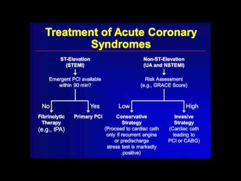 Hipertensionit dhe droga