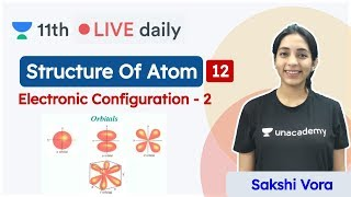 CBSE Class 11: Structure Of Atom L - 12 | Chemistry | Unacademy Class 11 & 12 | Sakshi  IMAGES, GIF, ANIMATED GIF, WALLPAPER, STICKER FOR WHATSAPP & FACEBOOK