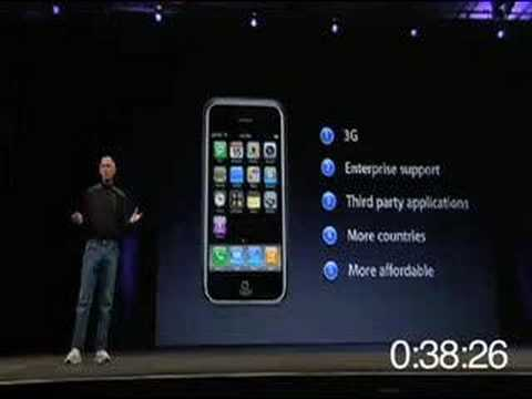 WWDC Keynote In 60 Seconds