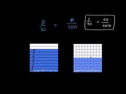 الصف الرابع الرياضيات الكسور تحويل الأعشار إلى أجزاء من مائة
