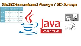 Java Programming Tutorial (TAGALOG VERSION) - #23 Two Dimensional Arrays in Java