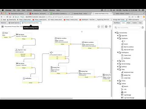 ServiceNow Certified System Admin Mind Map Prep - YouTube