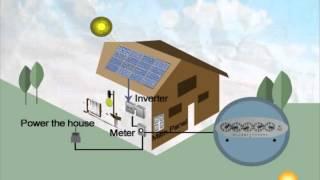 Solar Energy 101 - How Solar Panels Work