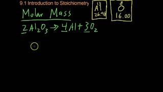 9.1 Introduction To Stoichiometry