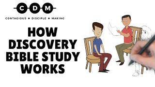 Helping Others Discover God - Discovery Bible Study