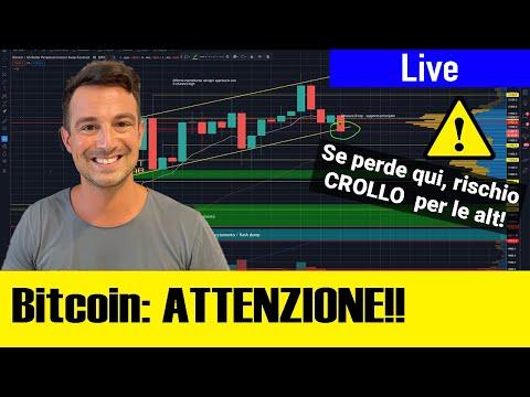 Modo per guadagnare bitcoin
