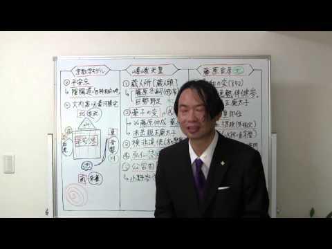 竹内の日本史 戦略図解ボード #021 藤原北家台頭