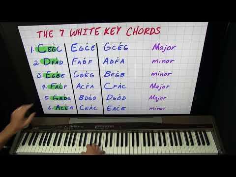 Broken Chords Piano Lesson