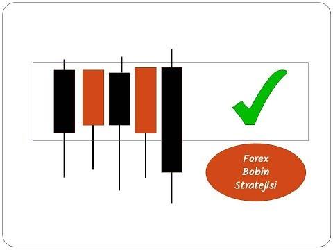 Kaip apsidrausti akcijų portfelį naudojant pasirinkimo sandorius