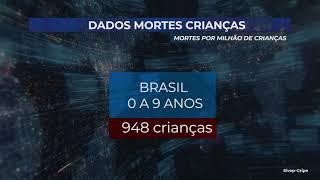 Minas Gerais registra mais óbitos de crianças