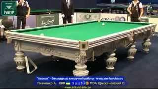 Контра в последнем шаре #19: Пивченко - Крыжановский