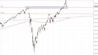 Wall Street – Es wird wieder spannend!