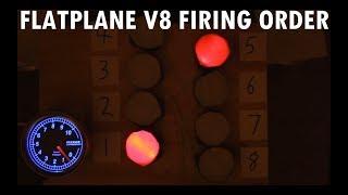 Firing order of 265 to 350 chevrolet smallblock v8 animated most audiovisual demonstration of flatplane v8 ferrari etc firing order fandeluxe Gallery