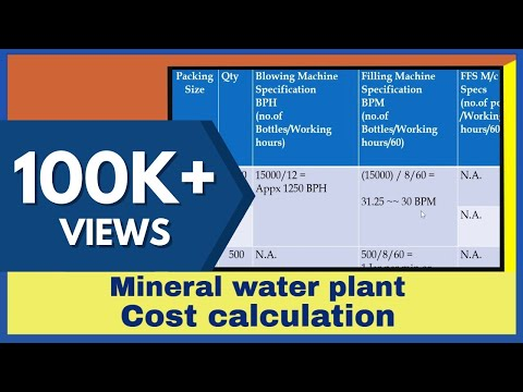 , title : 'Mineral Water Plant Cost Calculation