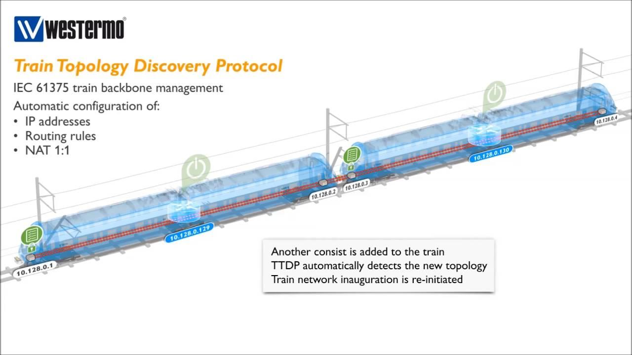 Видео: Протокол за откриване на ЖП топология