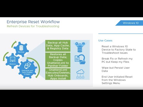 VMware Workspace ONE: Windows 10 Enterprise Reset - Feature Walk