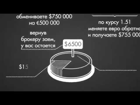 Соревнования на бинарных опционах