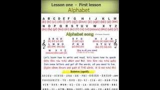 Alfabeto Em Inglês - A Melhor Maneira De Aprender - Aula Completa