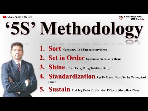 5S Methodology | Lean Management | Lean Six Sigma | Total Quality Management | (Eng.)