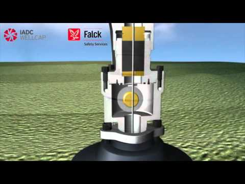 Online IADC Wireline & Coiled Tubing Training - YouTube