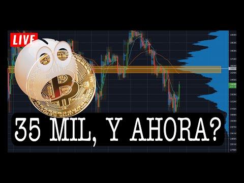 Kaip perkate bitcoin atsargas