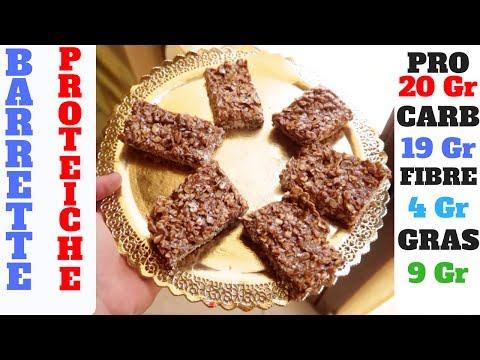 Le diete per riunirsi in uno stomaco in un mese