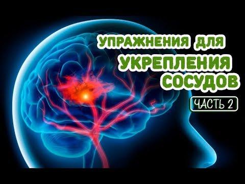 Профилактика гипертонии лекарствами