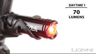 Lezyne Micro Drive Taillight - Our Most Powerful Single LED Rear Safety Light