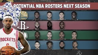 LeBron James MOVE Next Season Beginning of the DYNASTIES in NBA | Potential Rosters 2018/19 Season