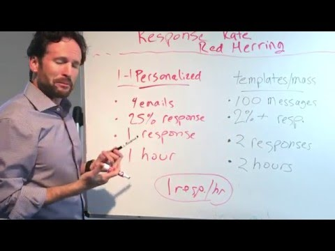 """video #1: the """"response rate red herring"""""""