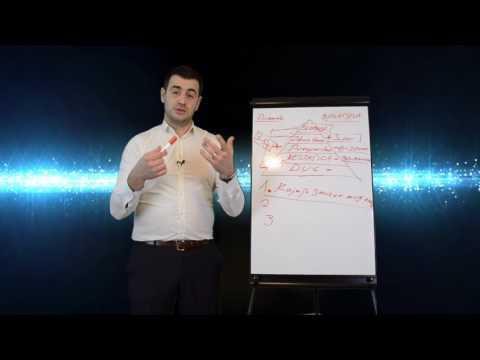 Diskvalifikuotos akcijų pasirinkimo sandoriai