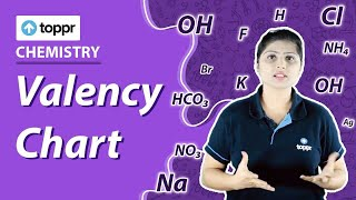 Class 11 Chemistry: Valency Chart Song   Introduction To Chemical Reaction (CBSE/NCERT)