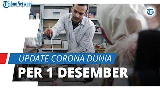 Update Corona Dunia per 1 Desember 2020: Total 63,5 Juta Terinfeksi, 18,1 Juta Kasus Aktif Tersebar