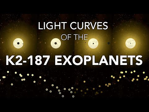 The Four Light Curves of the K2-187 Exoplanets Converted Into Music