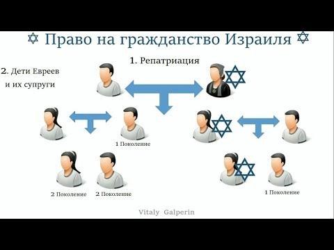 5 Способов стать гражданином Израиля