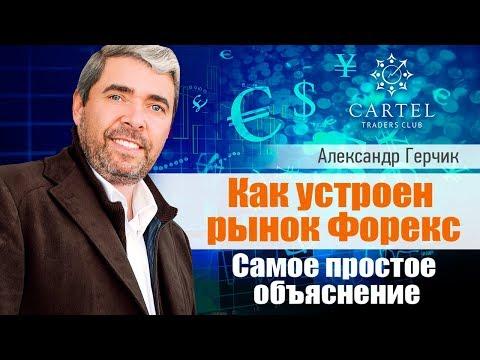 Как устроен рынок Форекс⁉️ Герчик объясняет на пальцах