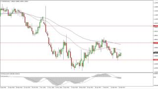 EUR/USD EUR/USD Technical Analysis for February 28 2017 by FXEmpire.com